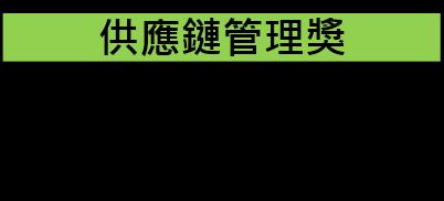 供應鏈管理獎