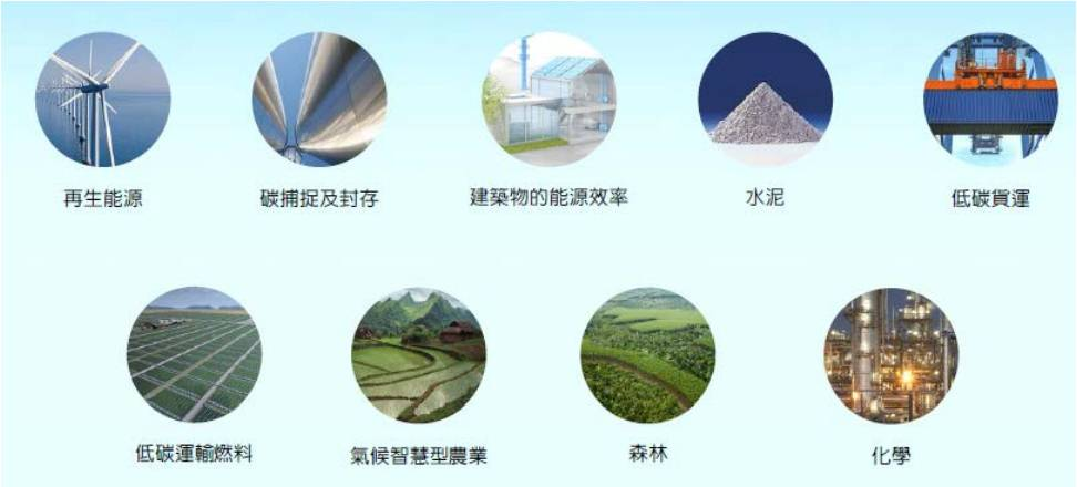 圖片來源:台灣企業永續發展委員會