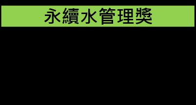 永續水管理獎