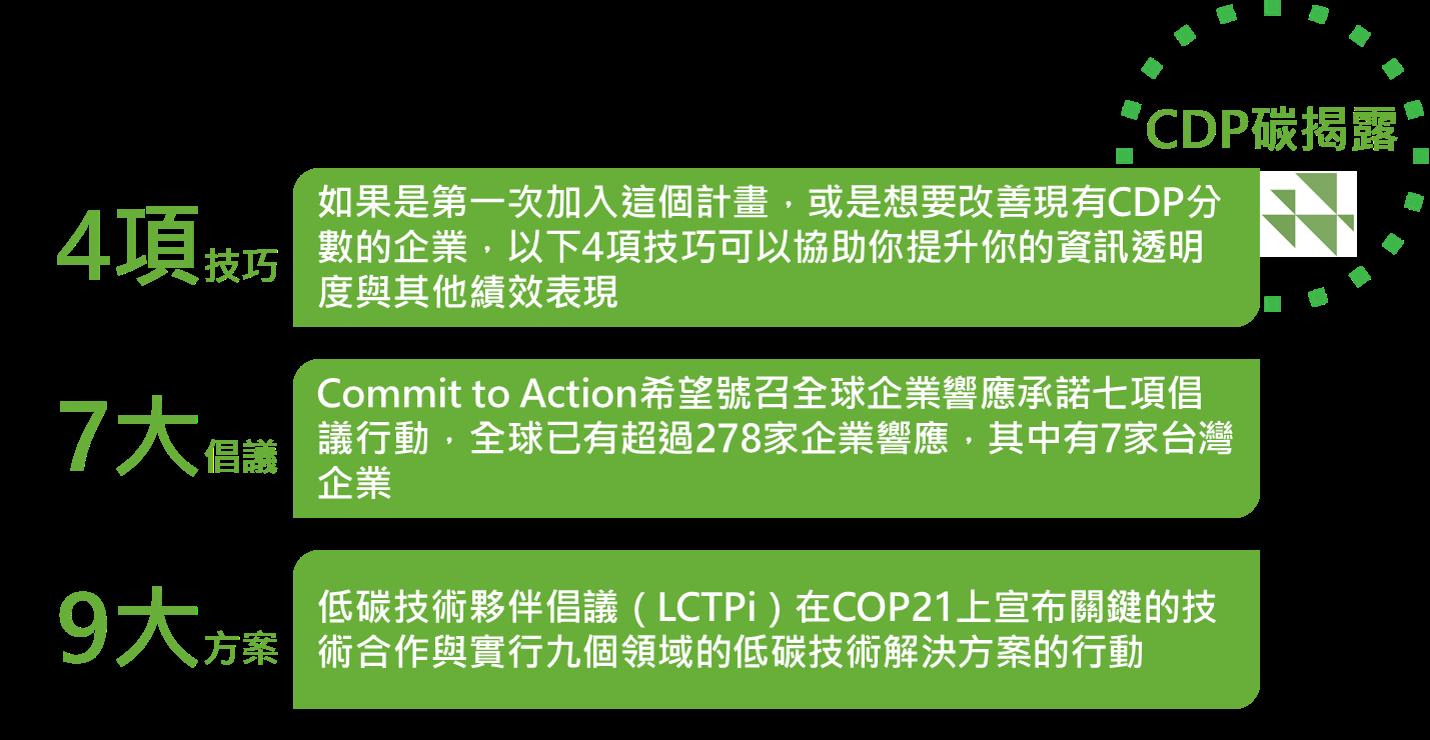 2015年精選專題回顧  - CDP碳揭露 - CSRone